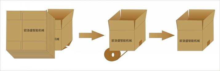立式开箱机流程图