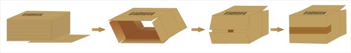 卧式开箱机流程图